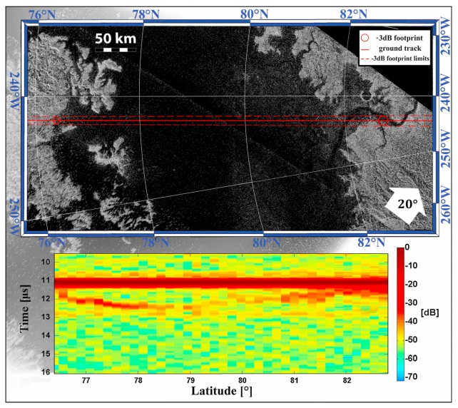 Figure 5.  Upper: Satellite image of Ligeia Mare with superimposed satellite-sounding track; red circles indicate start and end of track.  Lower: Radargram obtained from processing echo soundings.  Note the straight, horizontal red line suggests the sea surface; the fainter red line below suggests the bathymetry.