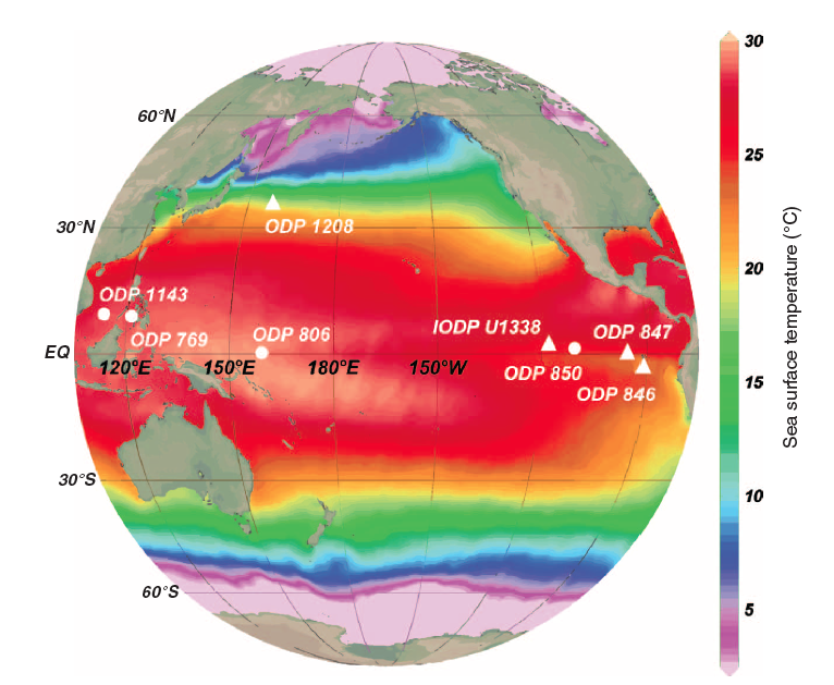 Figure 1.  Mean annual modern-day sea surface temperature reconstruction.  Sediment core site locations labeled.  Centered on ODP 806, the western equatorial warm pool contains some of the warmest surface waters on Earth.  The eastern equatorial Pacific, often referred to as the cold tongue, is the narrow band of regionally cool surface waters centered on ODP 850.  The gradient between the warm pool and the cold tongue has major implications for global climate.