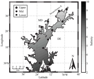 Figure 3. Map of the study area, showing contours of average surface water salinity. Dark markers represent in situ monitoring stations used for each of the sub-regions in this study: upper (star), mid (circle), and lower (square).