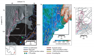 Figure 2: Satellite imagery, a priori ice-bottom elevation map, and gravity data coverage of the study area near the Sabrina Coastline. (Greenbaum 2015)