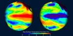 El Nino (left) and La Nina (right) phases of ENSO. (Source: Woods Hole Oceanographic Institution.)