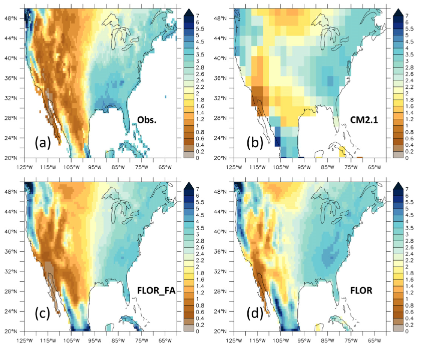 Figure 2.  Comparison of changes in precipitation from observations and modeling simulations. Colors represent the daily precipitation in mm/day, and averaged over the course of a year.  Warm colors represent very low precipitation and drought-like conditions.  Observations of precipitation are shown in (a), whereas precipitation from modeling simulations are shown in (b,c,d).