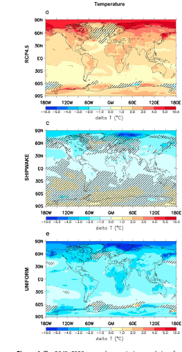 Figure 3: The distribution of climate change under the three model scenarios