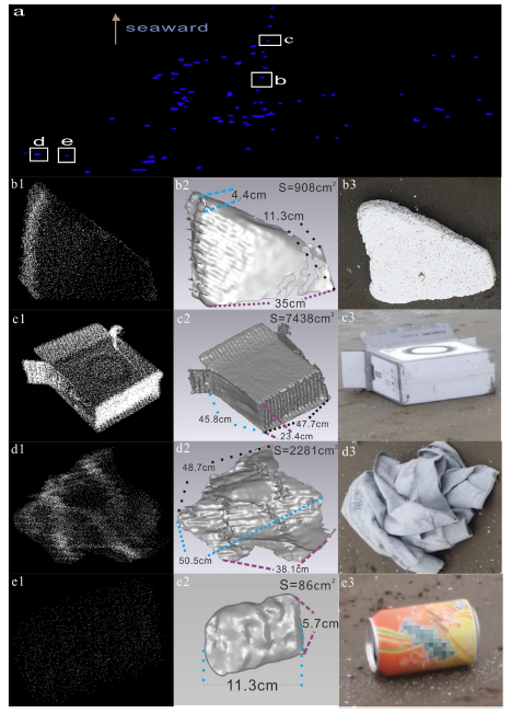 Fig 3: These boxes show the a) distribution of debris on the beach, and the point clouds (column 1), 3D models (column 2) and photos of real debris objects (column 3) made of (row b) plastic, (c) paper, (d) cloth, and (e) metal. Graph from Ge et al. 2016.