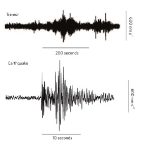 Figure 1: Examples of both a tremor (top) and an earthquake (bottom) and the differences between the two. (Peng, Gomberg 2010)
