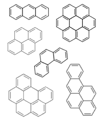 Chemical structures of a few polycyclic aromatic hydrocarbons (PAHs). Source: Wikipedia.