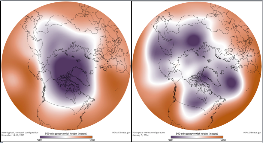 The Polar Linkage Express: complicated interactions between the Arctic and mid-latitudes