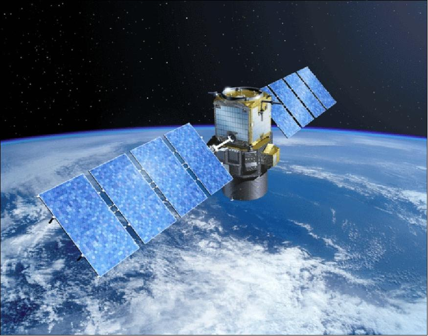 Studying plankton from an atmospheric satellite