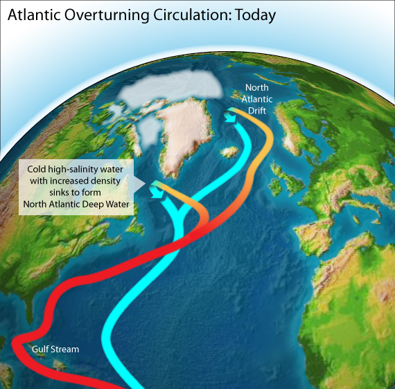 Circulation running amok? Scientists think it could be happening in the North Atlantic