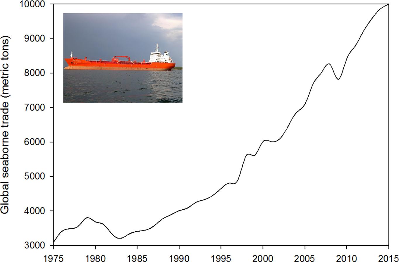 Navigating historical passages of marine invasive species