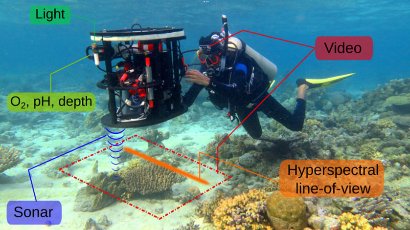 The HyperDiver: A New (Hyper-) Intelligent Way to Map the Ocean