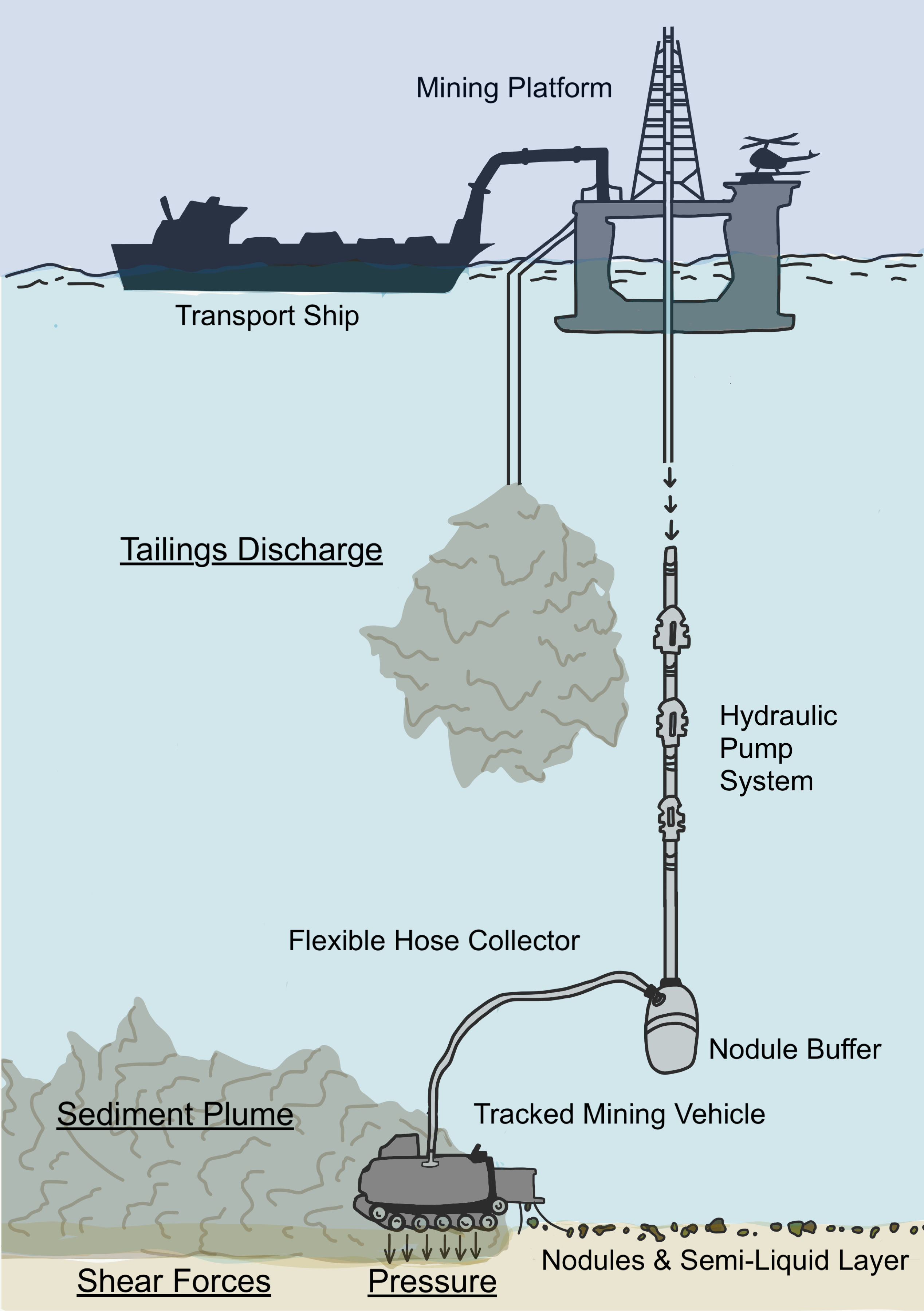 Are we ready to mine the seafloor?
