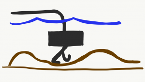 A hand drawn picture of a black box on two curved legs on top of a brown curved line. The black box (the robot) is below blue wavy lines representing the water surface and has a black line (wires) coming out of the top.