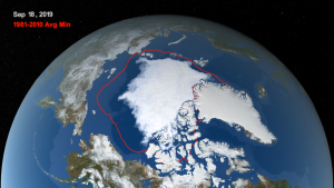 A top-down image of the globe centred on the arctic. The purpose is to show the significant amount of sea ice loss. A red outline depicts the size of the ice sheet in the Arctic from 1981-2010 which is greater than the amount current sea ice extent.